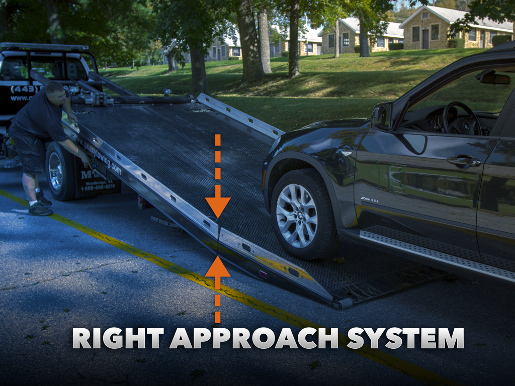 Right Approach System